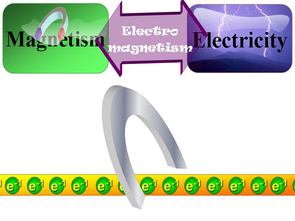 Electromagnet permanent magnet