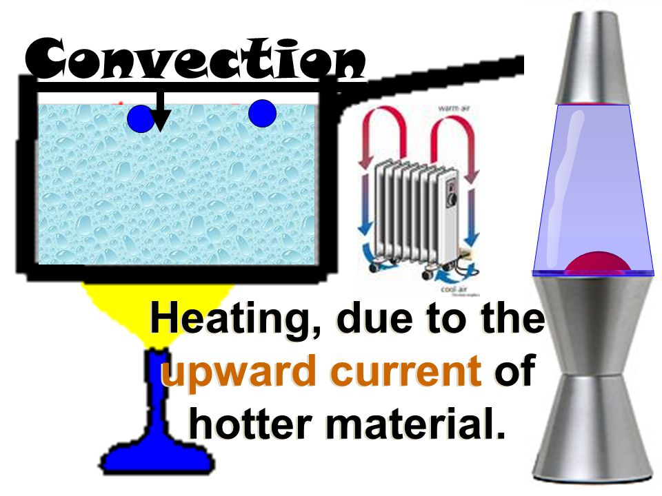 Convection Heating, due to the upward current of hotter material. Heating, due to the upward current of hotter material.