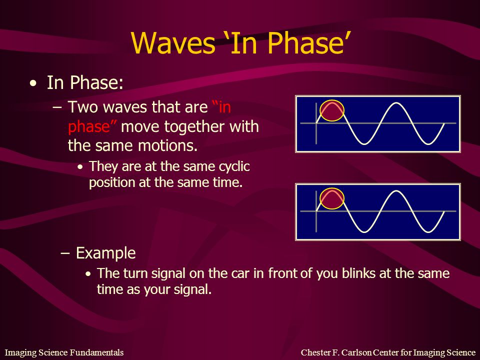 """Imaging Science Fundamentals Chester F. Carlson Center for Imaging Science In Phase: –Two waves that are """"in phase"""" move together with the same motion"""