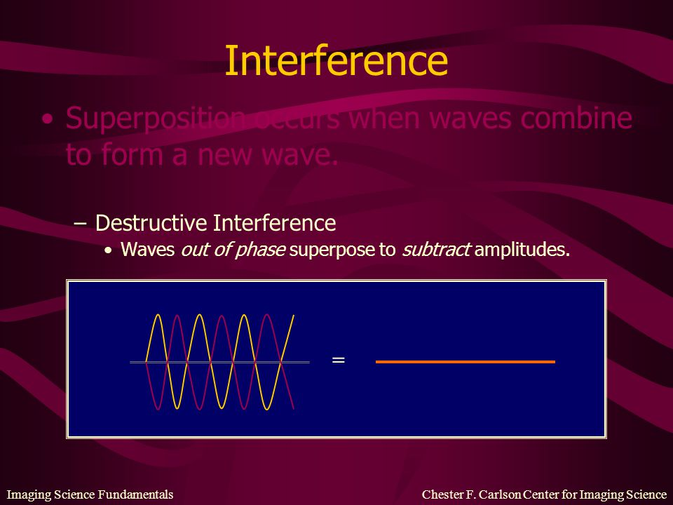 Imaging Science Fundamentals Chester F. Carlson Center for Imaging Science Superposition occurs when waves combine to form a new wave. –Destructive In