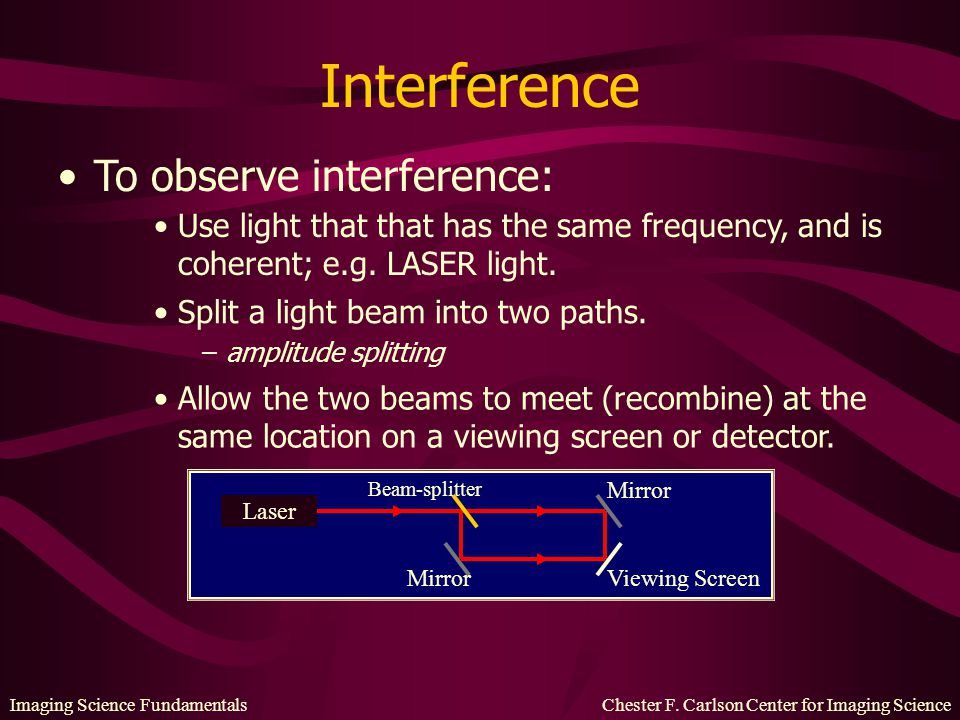 Imaging Science Fundamentals Chester F. Carlson Center for Imaging Science Interference Laser Beam-splitter Mirror Viewing Screen To observe interfere