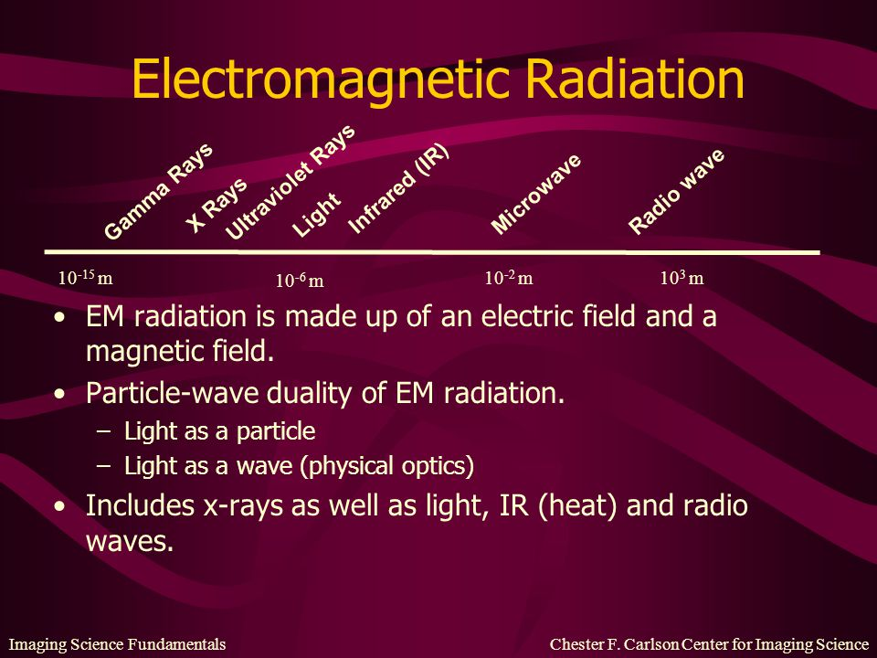 Imaging Science Fundamentals Chester F. Carlson Center for Imaging Science Electromagnetic Radiation EM radiation is made up of an electric field and