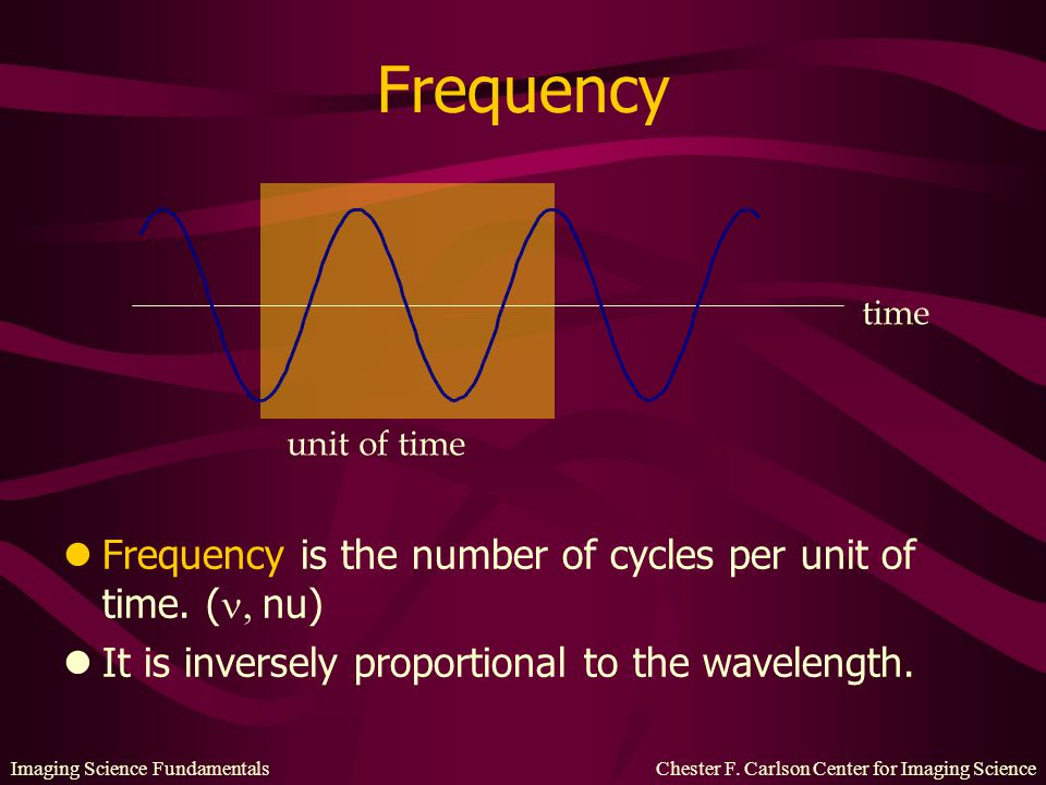 Imaging Science Fundamentals Chester F. Carlson Center for Imaging Science Frequency Frequency is the number of cycles per unit of time. (  nu) lIt