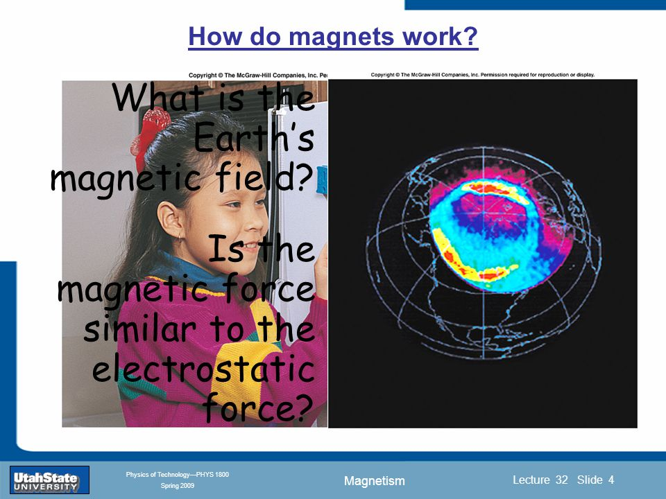 Introduction Section 0 Lecture 1 Slide 4 Lecture 32 Slide 4 INTRODUCTION TO Modern Physics PHYX 2710 Fall 2004 Physics of Technology—PHYS 1800 Spring 2009 What is the Earth's magnetic field.