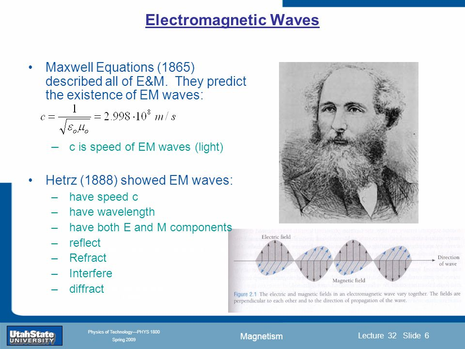 Magnetism Introduction Section 0 Lecture 1 Slide 6 Lecture 32 Slide 6 INTRODUCTION TO Modern Physics PHYX 2710 Fall 2004 Physics of Technology—PHYS 1800 Spring 2009 Electromagnetic Waves Maxwell Equations (1865) described all of E&M.