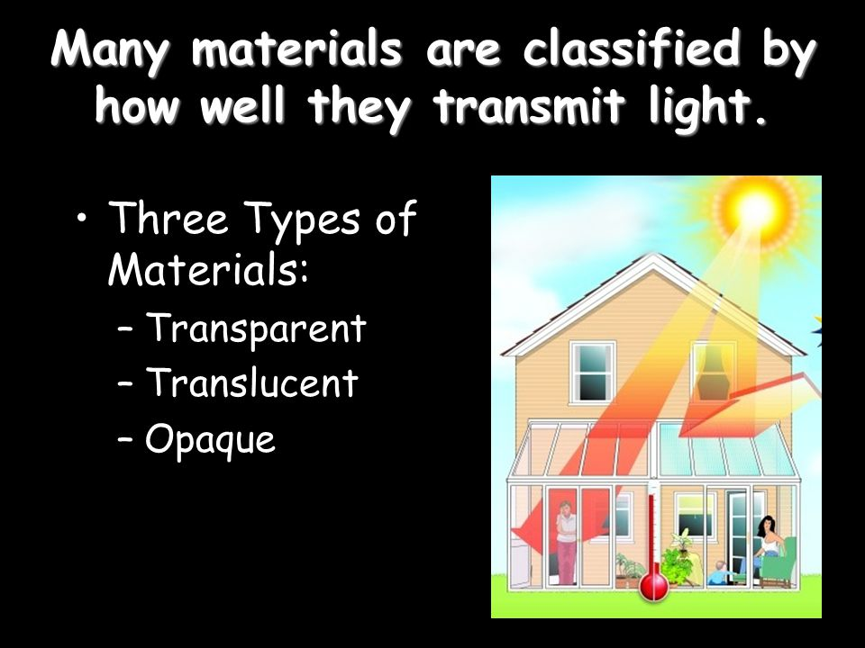 Many materials are classified by how well they transmit light.