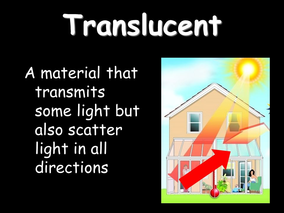 Translucent A material that transmits some light but also scatter light in all directions