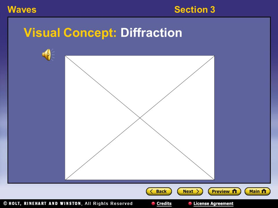 WavesSection 3 Visual Concept: Diffraction