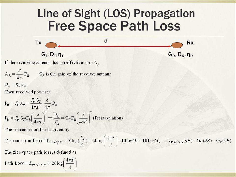 Free Space Path Loss TxRx d G R, D R, η R G T, D T, η T Line of Sight (LOS) Propagation