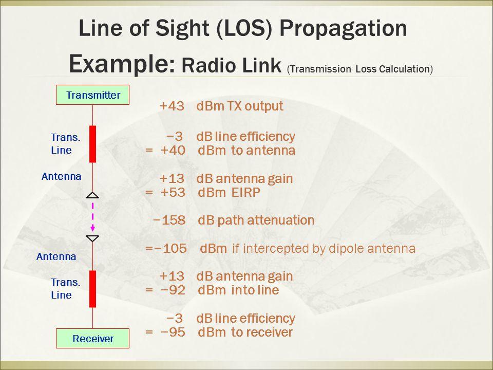 Example: Radio Link (Transmission Loss Calculation) +43 dBm TX output −3 dB line efficiency = +40 dBm to antenna +13 dB antenna gain = +53 dBm EIRP −158 dB path attenuation =−105 dBm if intercepted by dipole antenna +13 dB antenna gain = −92 dBm into line −3 dB line efficiency = −95 dBm to receiver Receiver Antenna Trans.