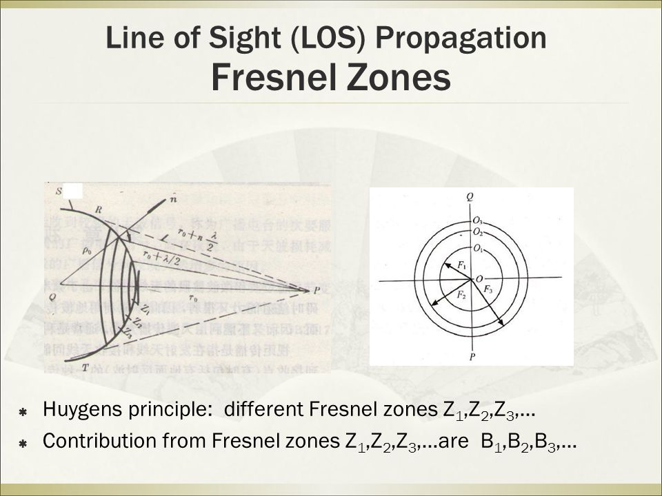 Fresnel Zones  Huygens principle: different Fresnel zones Z 1,Z 2,Z 3,…  Contribution from Fresnel zones Z 1,Z 2,Z 3,…are B 1,B 2,B 3,… Line of Sight (LOS) Propagation