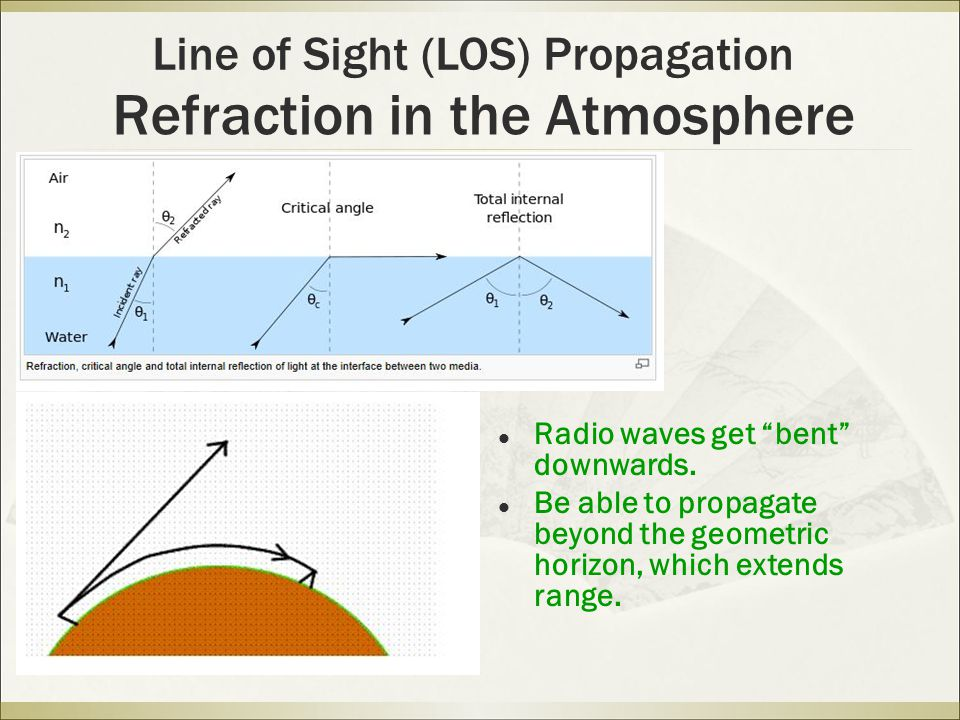 Refraction in the Atmosphere Line of Sight (LOS) Propagation Radio waves get bent downwards.