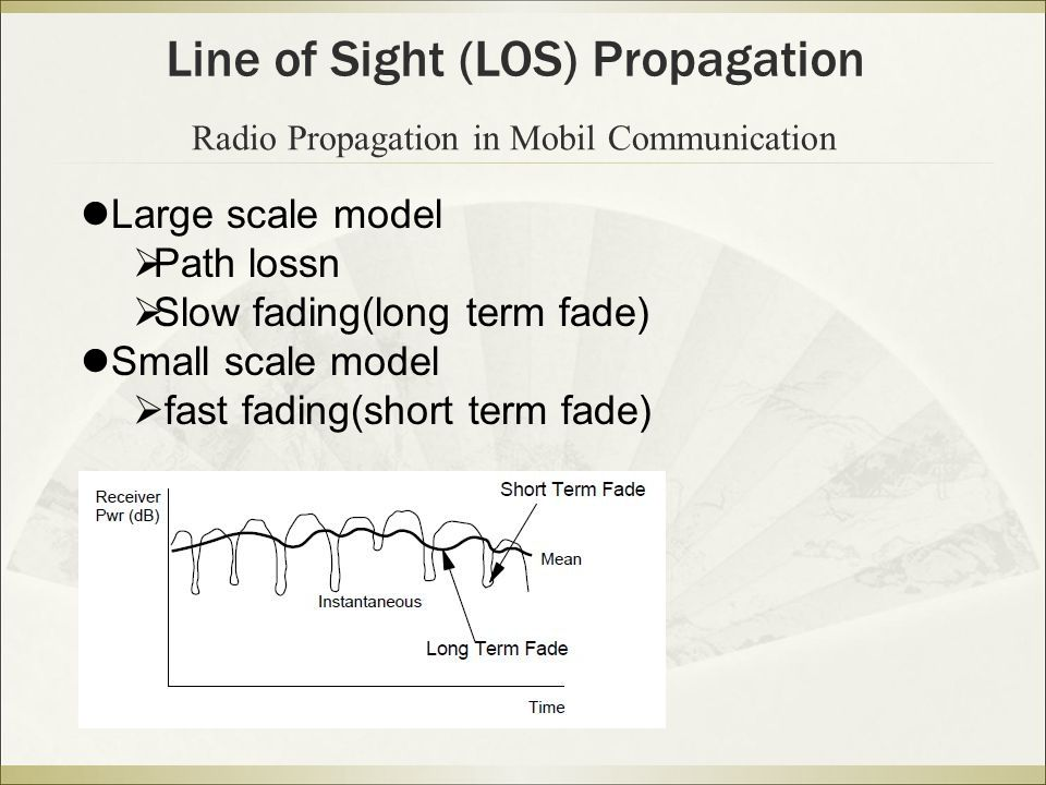 Radio Propagation in Mobil Communication Line of Sight (LOS) Propagation Large scale model  Path lossn  Slow fading(long term fade) Small scale model  fast fading(short term fade)