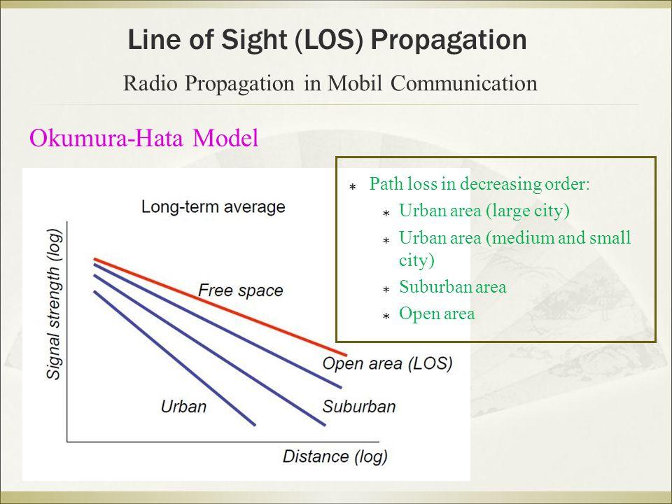 Line of Sight (LOS) Propagation Radio Propagation in Mobil Communication Okumura-Hata Model  Path loss in decreasing order:  Urban area (large city)  Urban area (medium and small city)  Suburban area  Open area