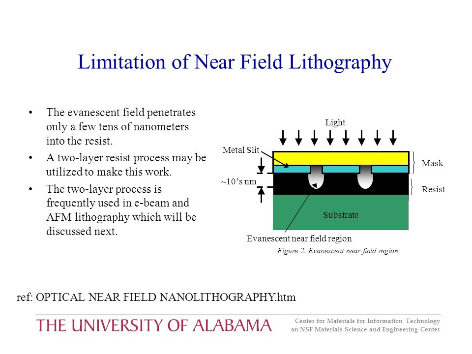 Center for Materials for Information Technology an NSF Materials Science and Engineering Center Limitation of Near Field Lithography The evanescent field penetrates only a few tens of nanometers into the resist.