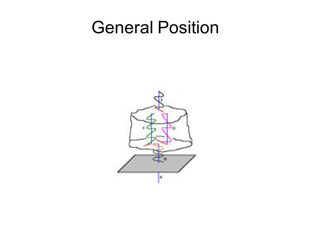 General Position