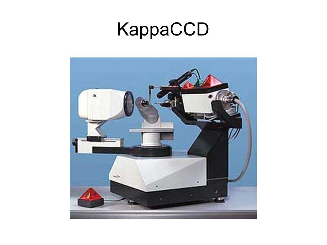 KappaCCD