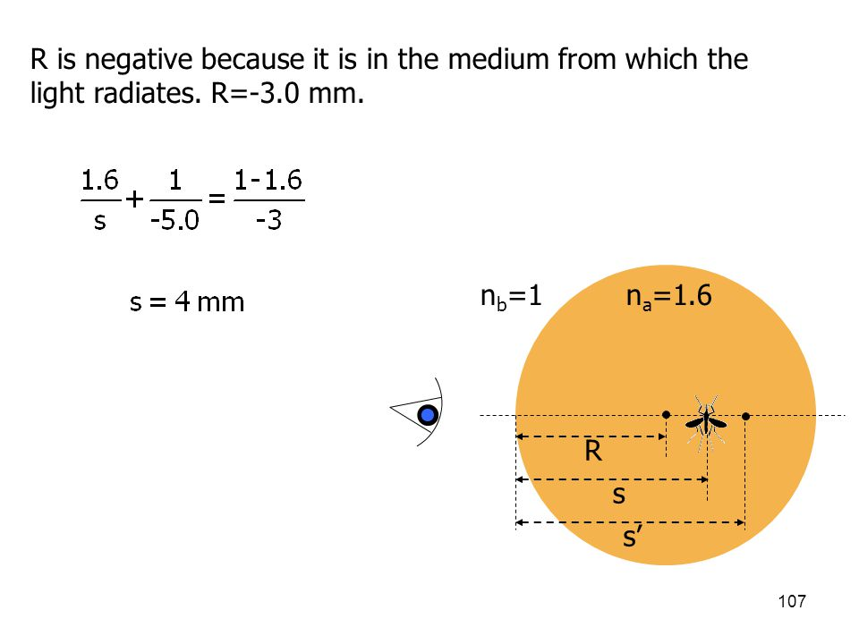 107 R s s' n a =1.6n b =1 R is negative because it is in the medium from which the light radiates. R=-3.0 mm.