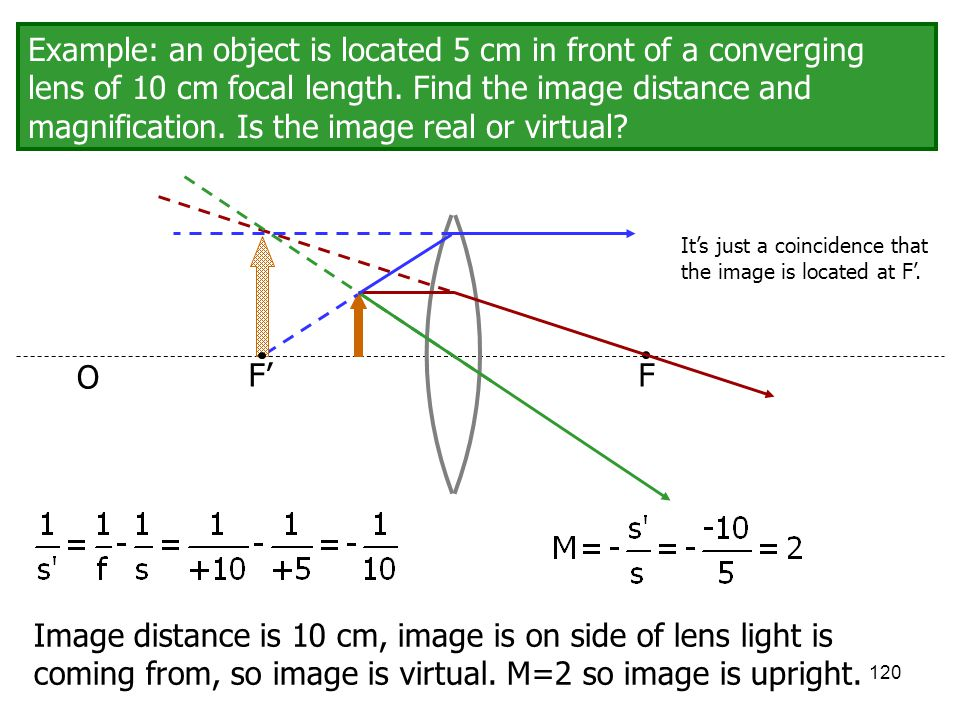 120 Example: an object is located 5 cm in front of a converging lens of 10 cm focal length. Find the image distance and magnification. Is the image re