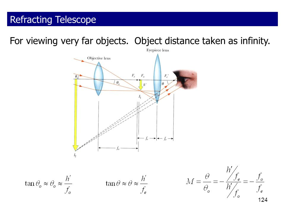 124 Refracting Telescope For viewing very far objects. Object distance taken as infinity.