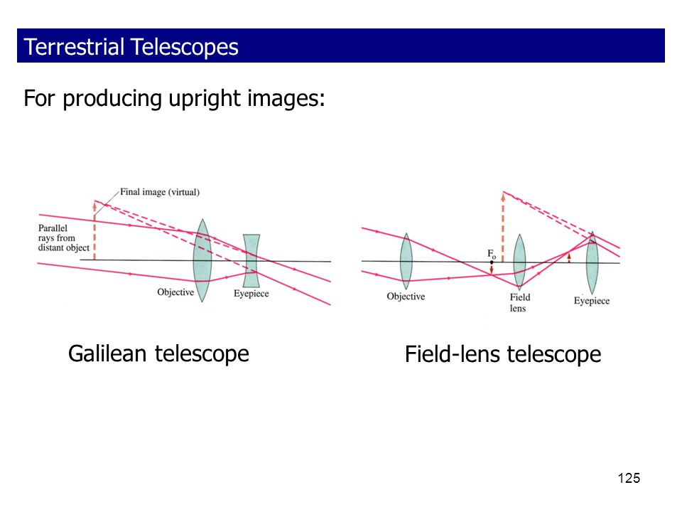 125 Terrestrial Telescopes For producing upright images: Galilean telescope Field-lens telescope