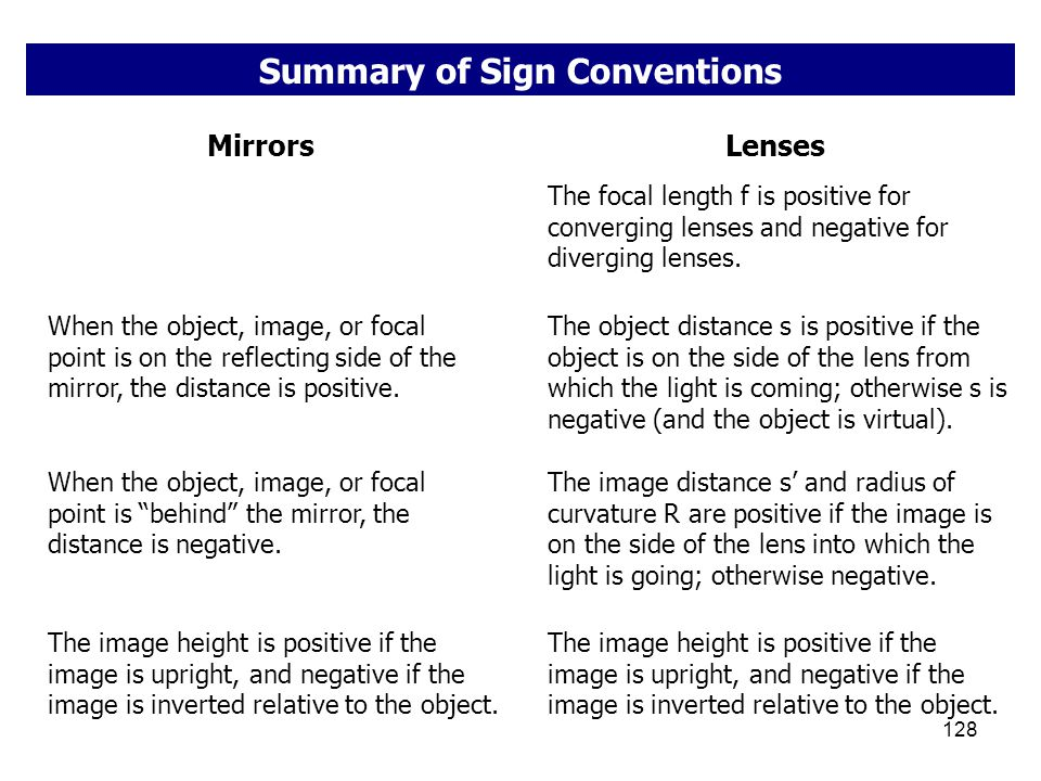 128 Summary of Sign Conventions When the object, image, or focal point is on the reflecting side of the mirror, the distance is positive. When the obj