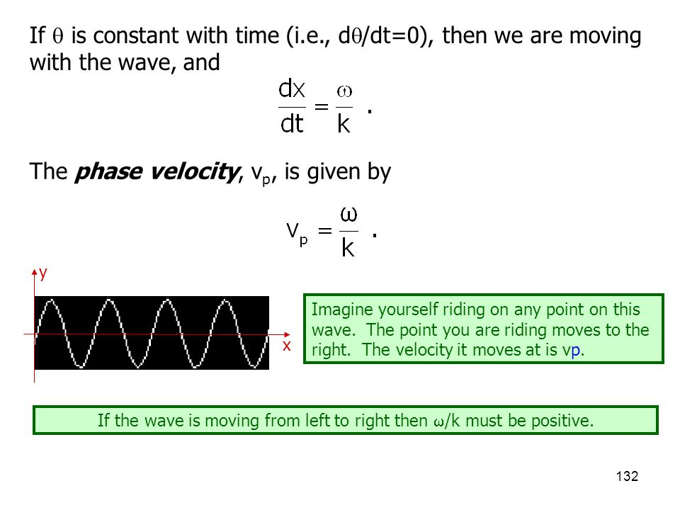 132 If  is constant with time (i.e., d  /dt=0), then we are moving with the wave, and The phase velocity, v p, is given by Imagine yourself riding o