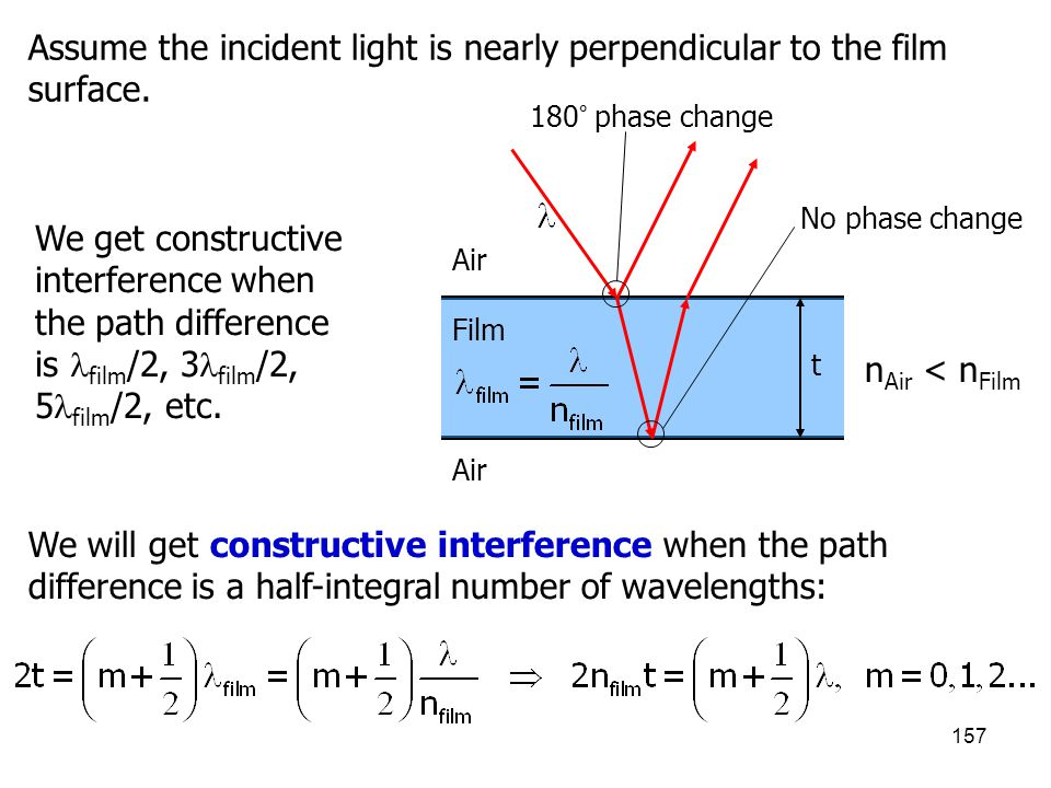 157 We will get constructive interference when the path difference is a half-integral number of wavelengths: Assume the incident light is nearly perpe