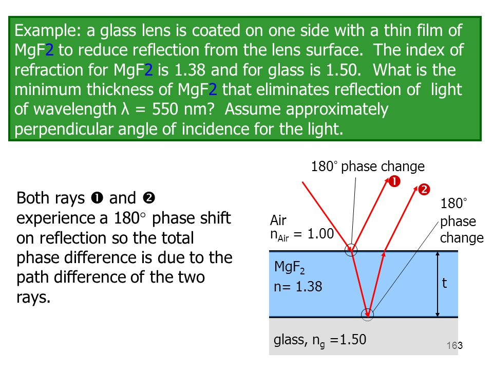 163 Example: a glass lens is coated on one side with a thin film of MgF2 to reduce reflection from the lens surface. The index of refraction for MgF2