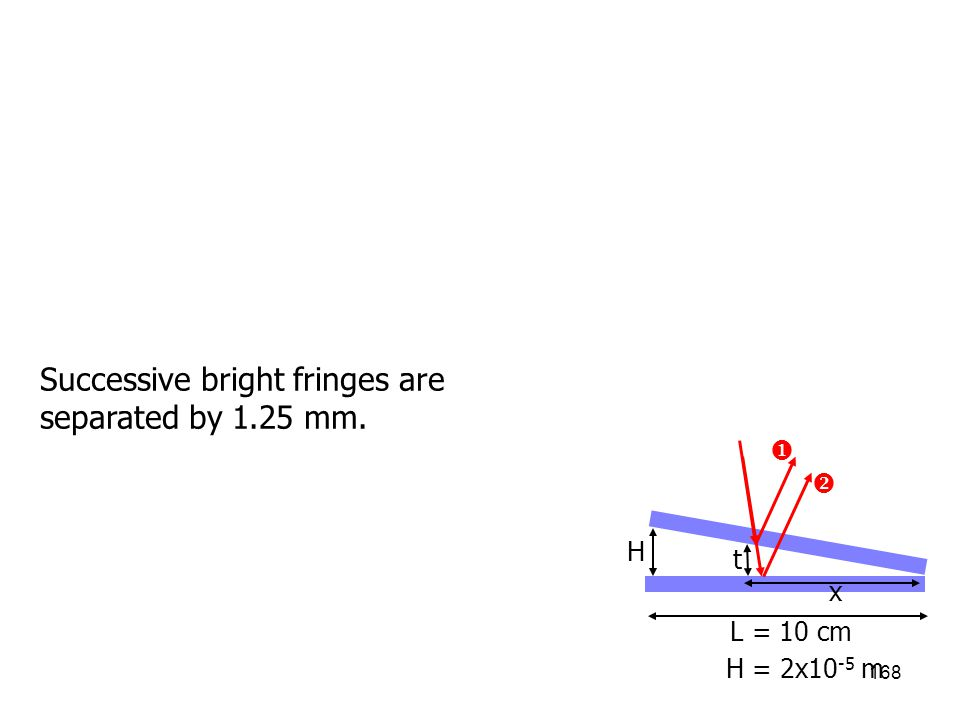 168 H   t x L = 10 cm H = 2x10 -5 m Successive bright fringes are separated by 1.25 mm.