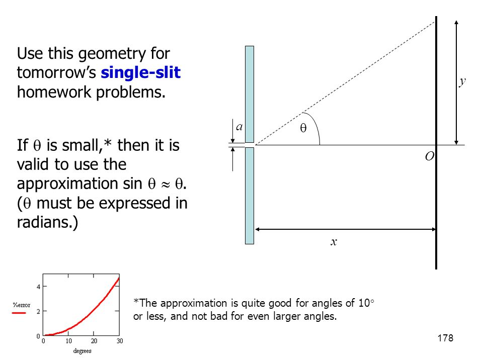178 a  O x y Use this geometry for tomorrow's single-slit homework problems. If  is small,* then it is valid to use the approximation sin   . ( 