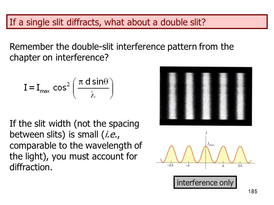 185 If a single slit diffracts, what about a double slit? Remember the double-slit interference pattern from the chapter on interference? If the slit