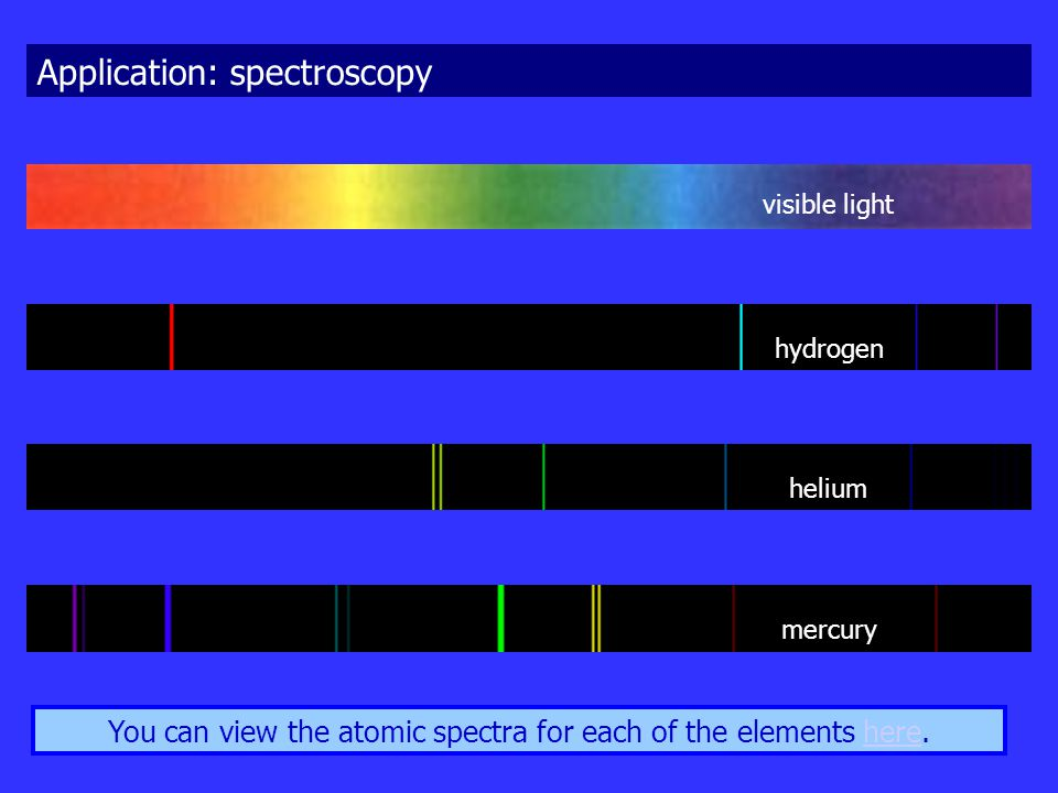 191 Application: spectroscopy You can view the atomic spectra for each of the elements here.here visible light hydrogen helium mercury