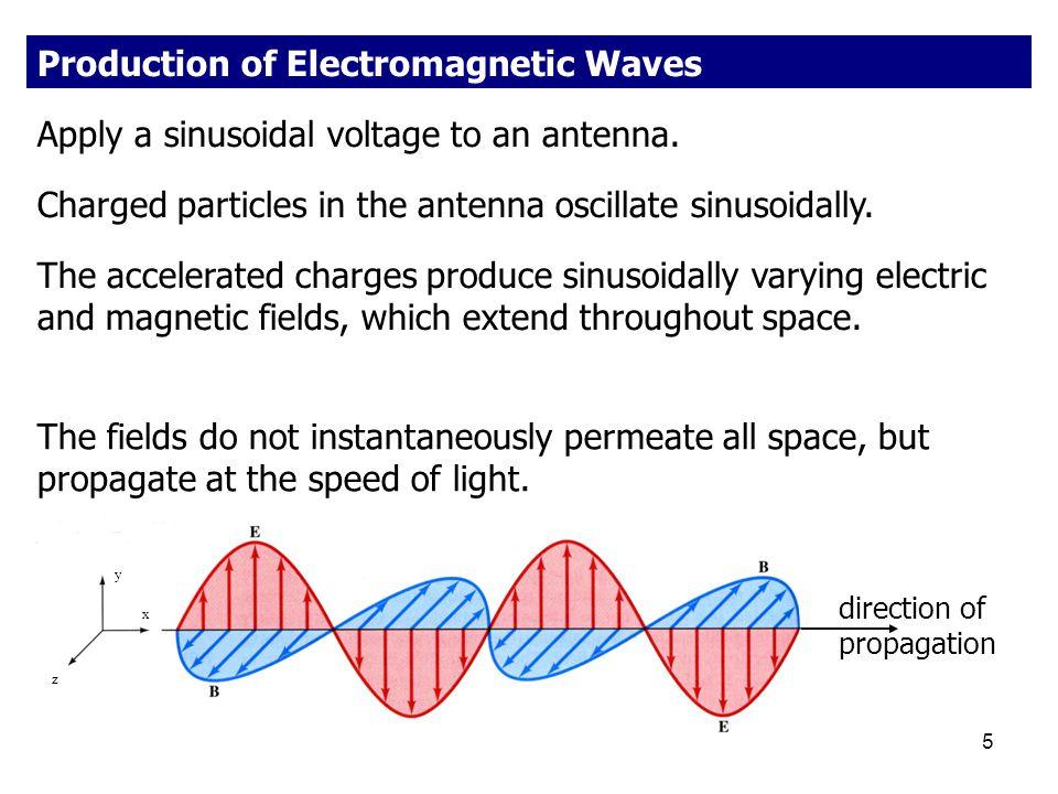 56 ii ff n i =1 (air) n f >1 Light is incident at an angle  i on a transparent fiber.