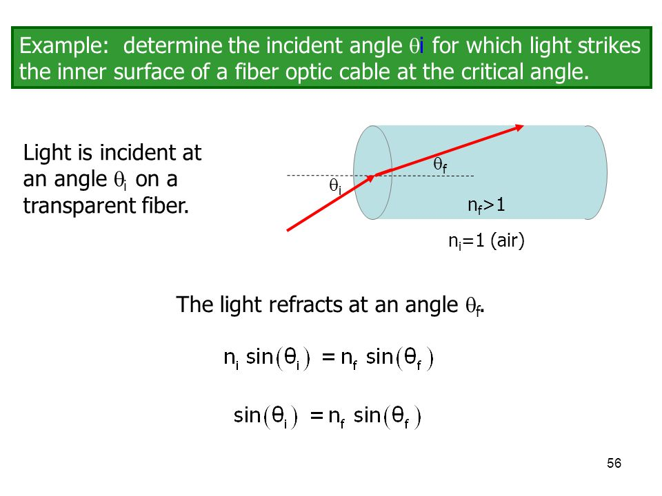 56 ii ff n i =1 (air) n f >1 Light is incident at an angle  i on a transparent fiber. The light refracts at an angle  f. Example: determine the