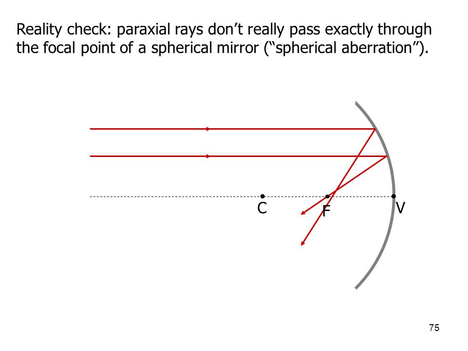 "75 Reality check: paraxial rays don't really pass exactly through the focal point of a spherical mirror (""spherical aberration""). CV F"
