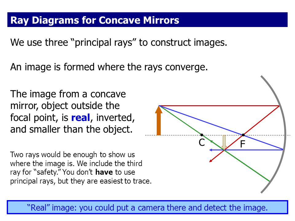 "81 We use three ""principal rays"" to construct images. C An image is formed where the rays converge. The image from a concave mirror, object outside th"