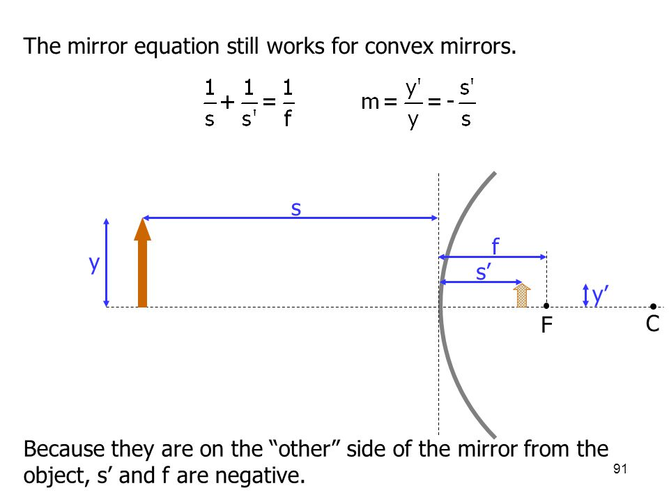 "91 C F Because they are on the ""other"" side of the mirror from the object, s' and f are negative. The mirror equation still works for convex mirrors."