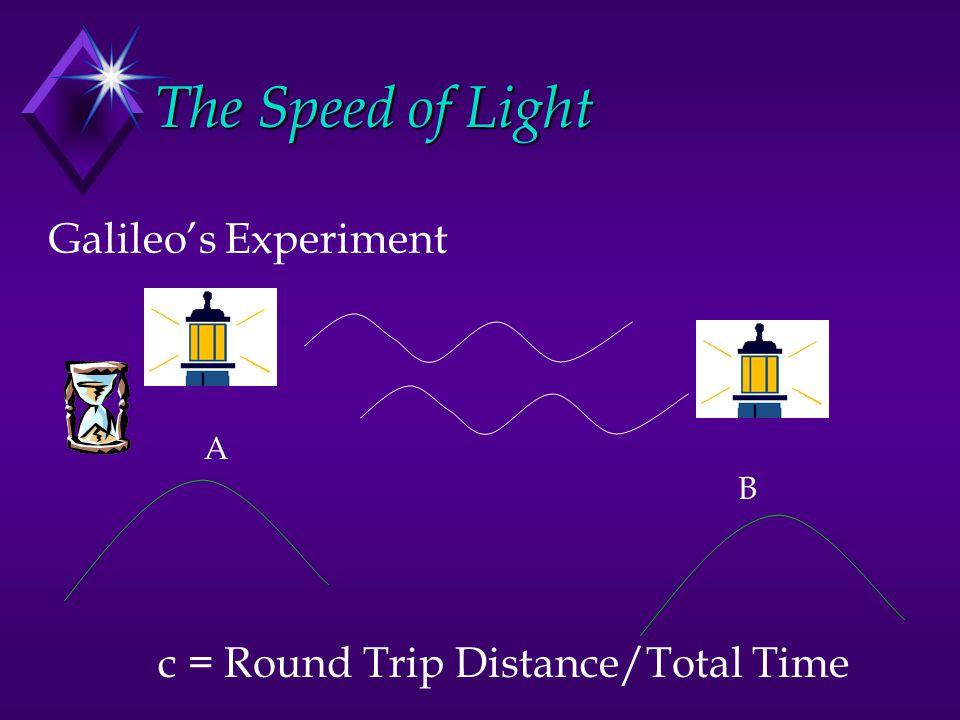 Electromagnetic Spectrum Increasing Wavelength Visible Light