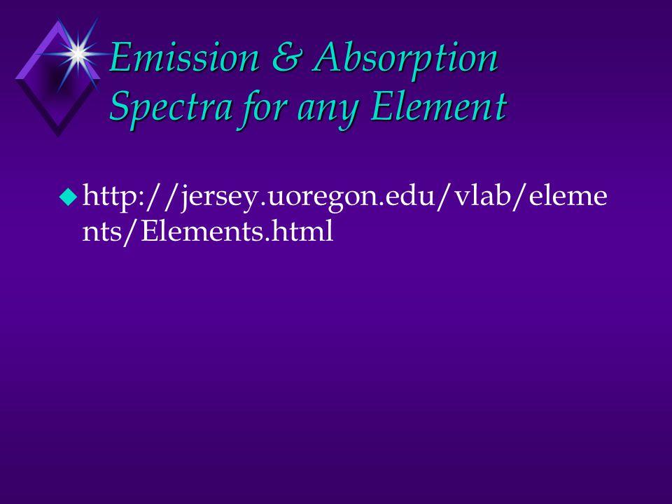 Aluminum Oxygen Argon Calcium Carbon Helium Hydrogen Iron Krypton Magnesium Neon Nitrogen Sulfur Sodium Xenon