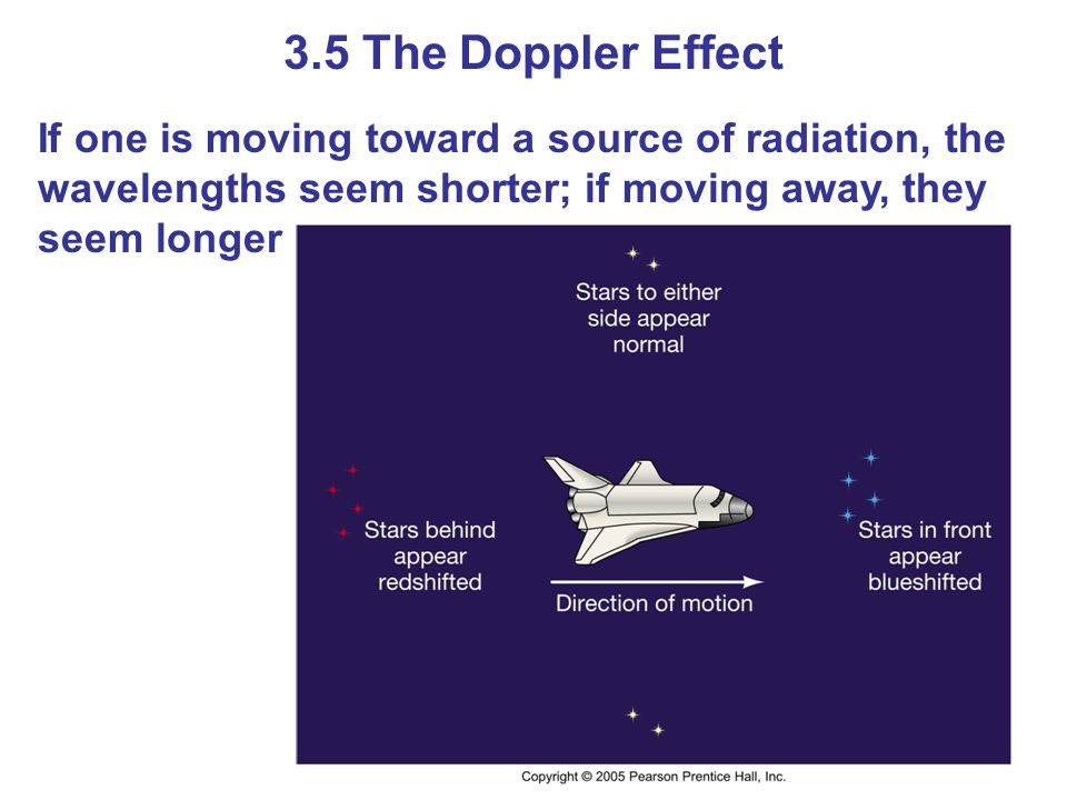3.5 The Doppler Effect If one is moving toward a source of radiation, the wavelengths seem shorter; if moving away, they seem longer