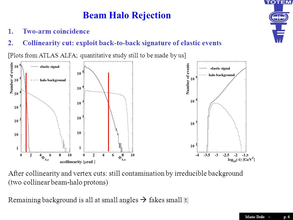 p. 6Mario Deile – After collinearity and vertex cuts: still contamination by irreducible background (two collinear beam-halo protons) Remaining backgr