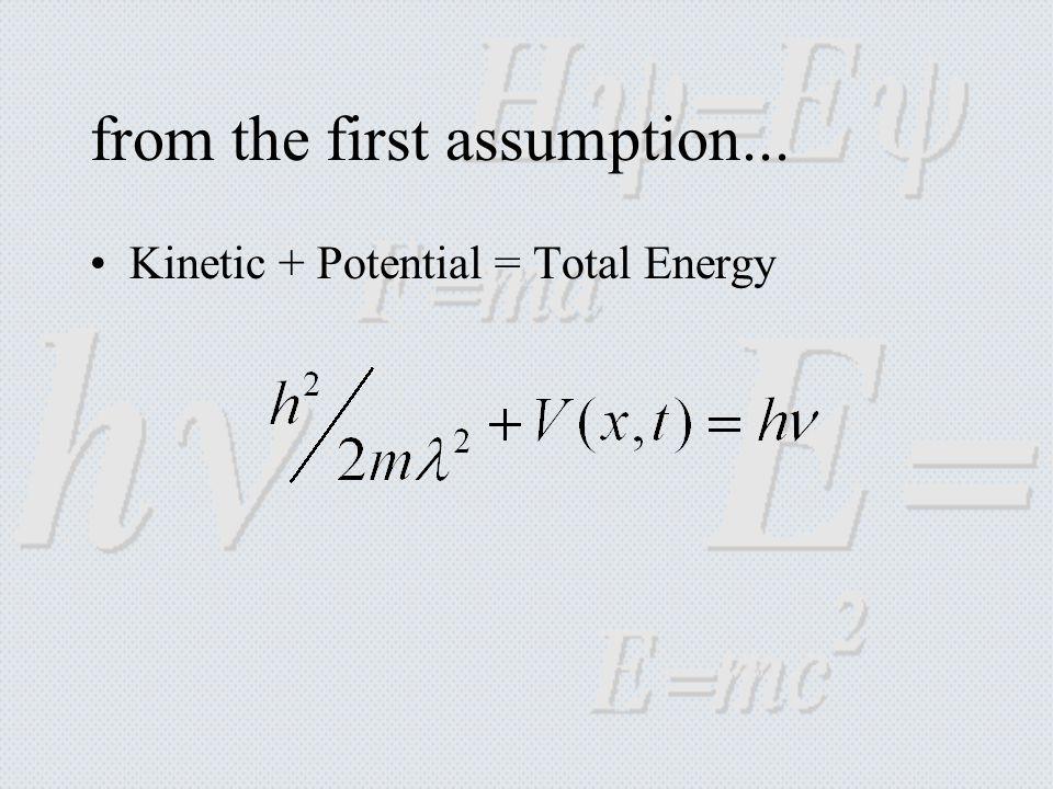 Schroedinger's key assumptions concerning a quantum-mechanical wave equation...