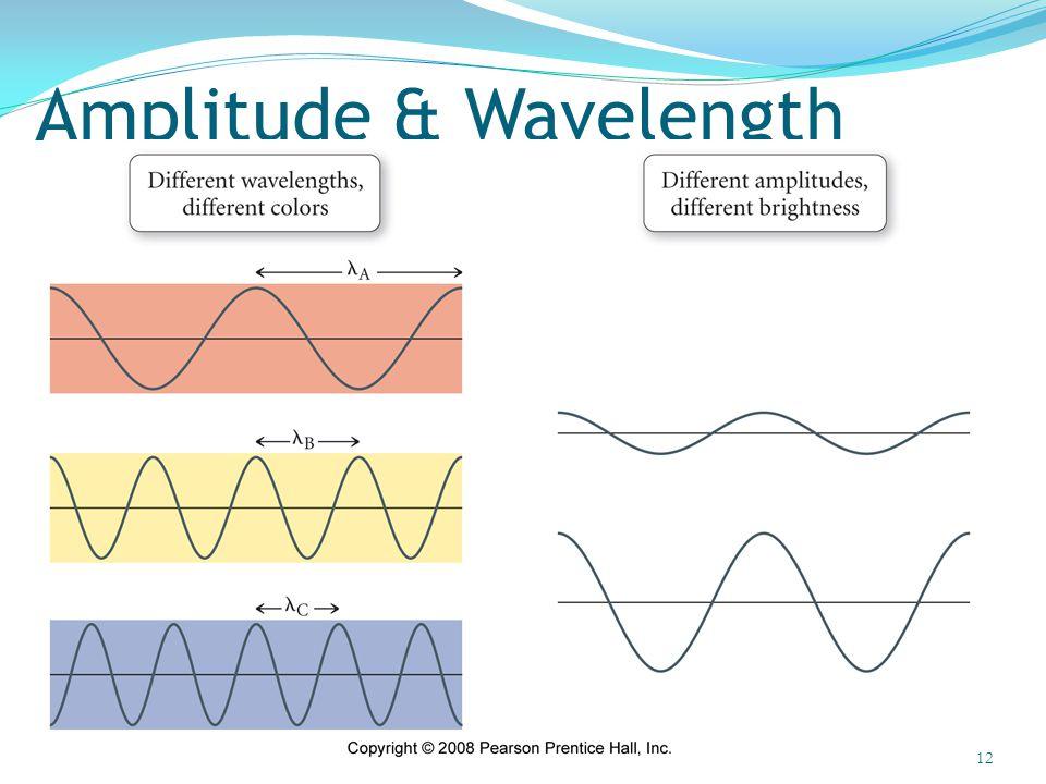 Amplitude & Wavelength 12