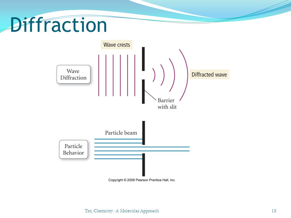 Diffraction Tro, Chemistry: A Molecular Approach18