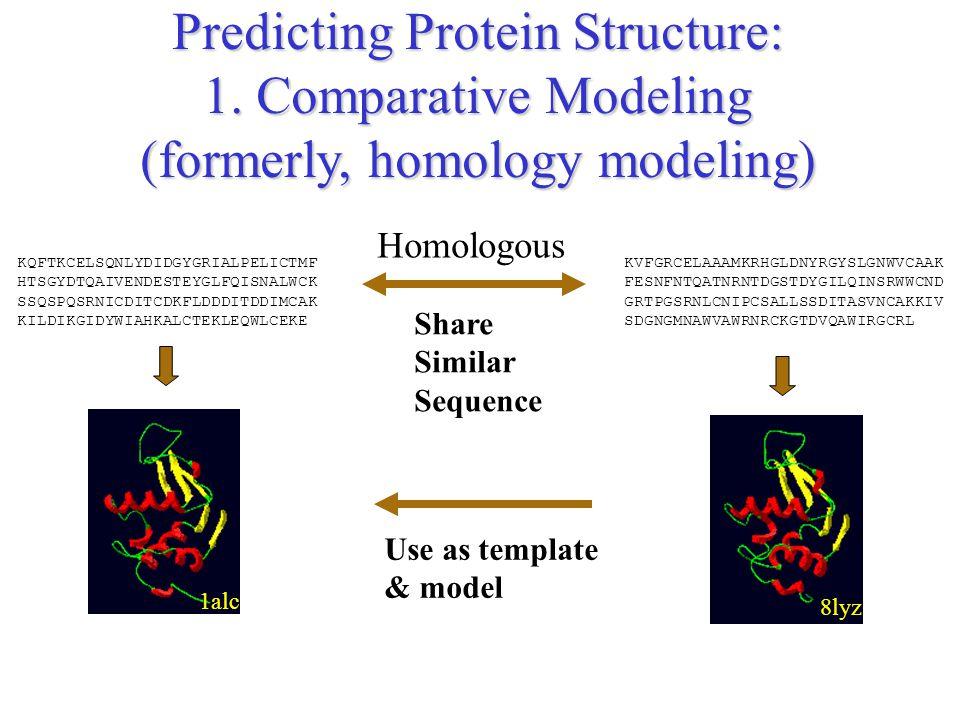 KQFTKCELSQNLYDIDGYGRIALPELICTMF HTSGYDTQAIVENDESTEYGLFQISNALWCK SSQSPQSRNICDITCDKFLDDDITDDIMCAK KILDIKGIDYWIAHKALCTEKLEQWLCEKE Predicting Protein Structure: 1.