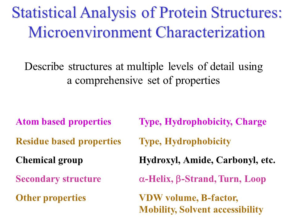 Statistical Analysis of Protein Structures: Microenvironment Characterization Atom based properties Residue based properties Chemical group Secondary structure Other properties Type, Hydrophobicity, Charge Type, Hydrophobicity Hydroxyl, Amide, Carbonyl, etc.