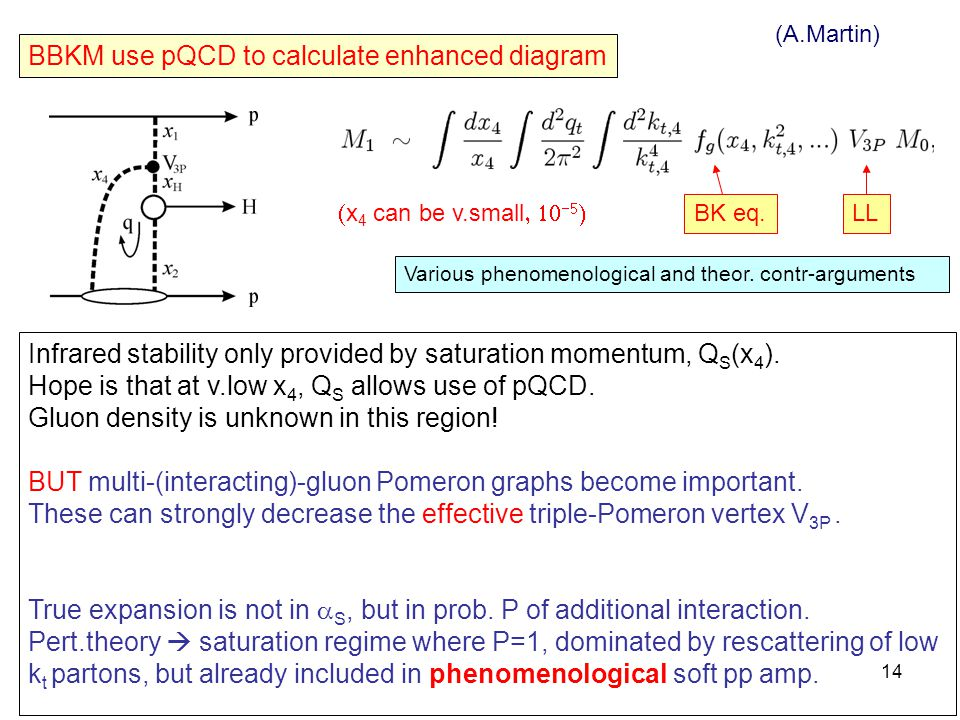 14 BBKM use pQCD to calculate enhanced diagram LLBK eq.