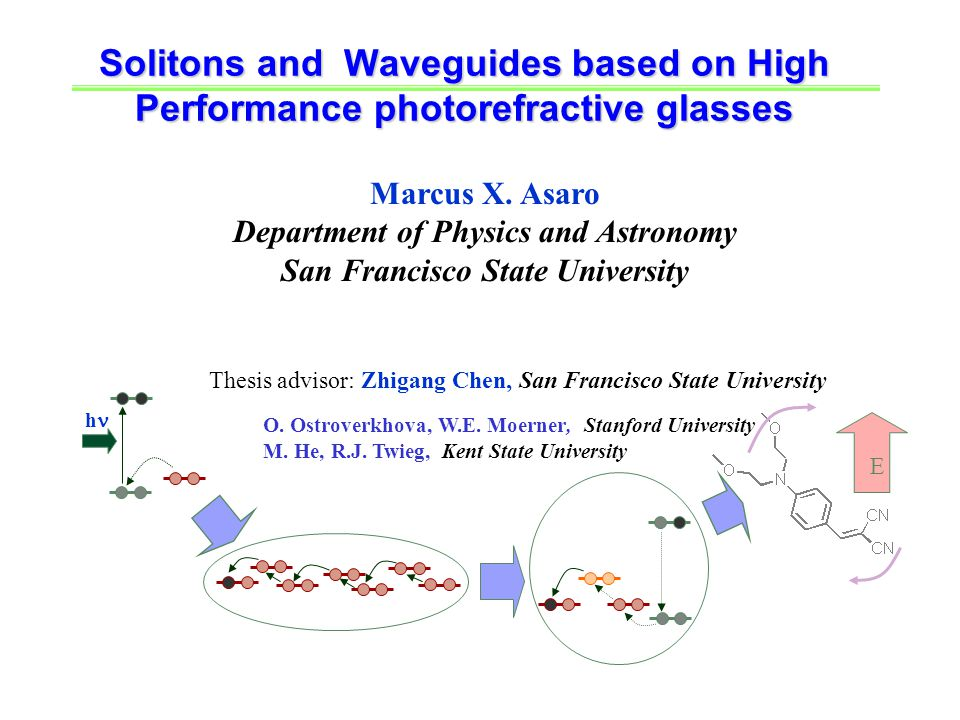 Solitons and Waveguides based on High Performance photorefractive glasses Marcus X.