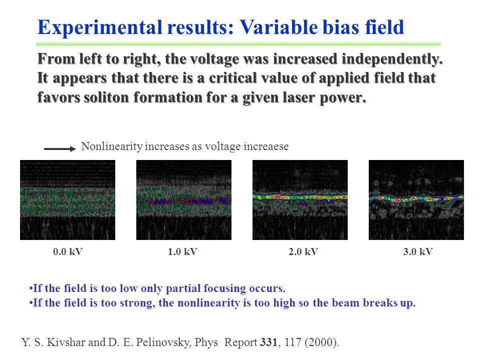 Nonlinearity increases as voltage increaese Y. S.